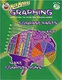Graphing, Vicky Shiotsu, 0768202337