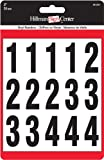 Address Numbers & Plaques