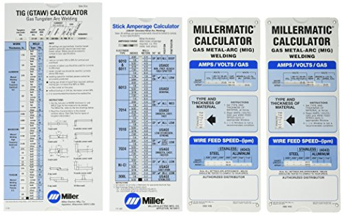 Miller Electric – 043125 Package Calculator