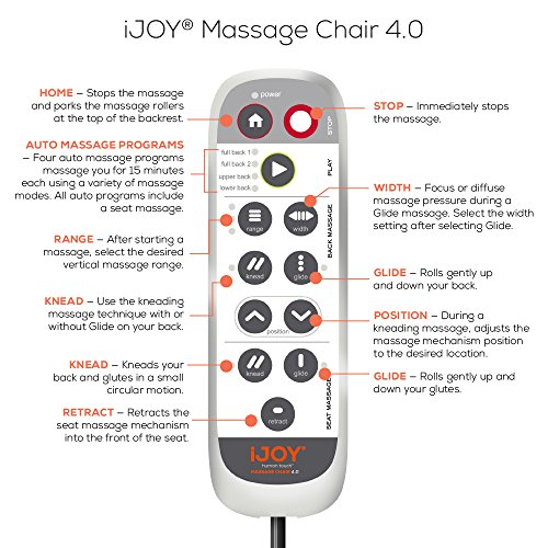 Human Touch iJOY 4.0 Reclining Massage Chair, 4 Programmed Massage Modes, Bone/Gray