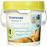 Hayward SAS-CELL Salt & Swim Salt Chlorination Cell for In-Ground Swimming Pools