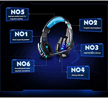 Gaming Headset for Playstation PS4 3 5mm FORTNITE Headphone for PS4, PC,  Xbox One Controller (Blue)