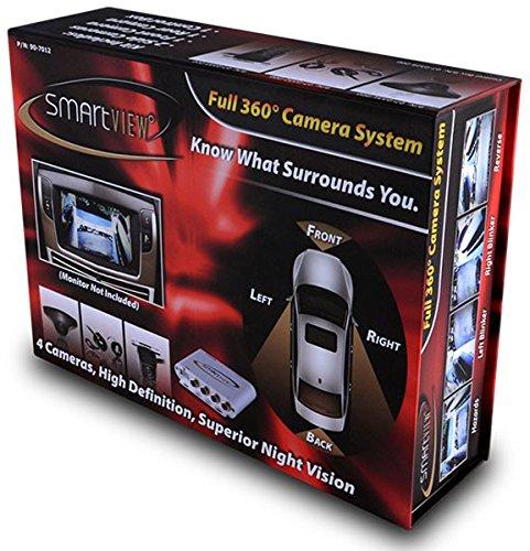 VizuaLogic SmartView 360 Full Vehicle Camera System