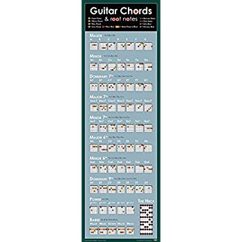 Amazon.com: Guitar Chords - Poster (Size: 24\'\' x 36\'\') (By POSTER ...