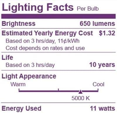 Philips LED Dimmable BR30 Light Bulb: 650-Lumen, 5000-Kelvin, 11-Watt (65-Watt Equivalent), E26 Base, Frosted, Daylight, 3-Pack
