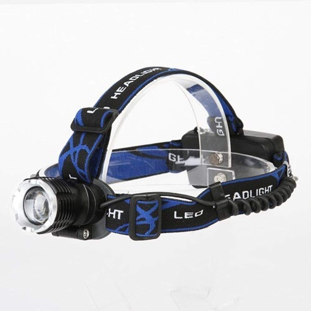Cuscuz High Power Headlamp