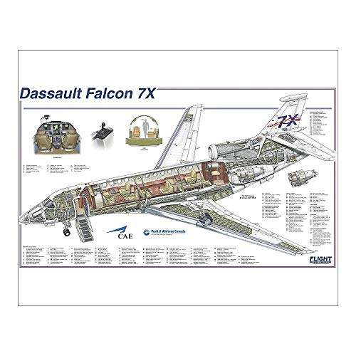 Media Storehouse 20x16 Print of Dassault Falcon 7X Cutaway Poster (1571259)