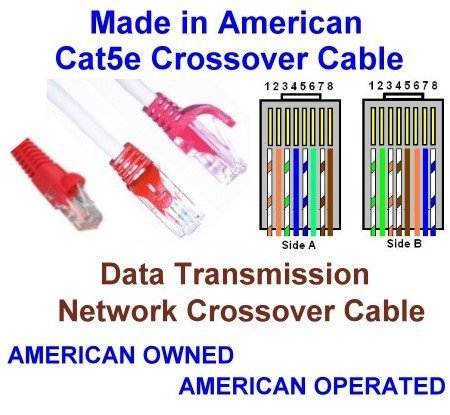 RJ45 Ethernet Patch Cable UL 24Awg Pure Copper SuperEcable Assemblies-Premium USA20680-29 Ft Cat5e Crossover Cable Made in USA