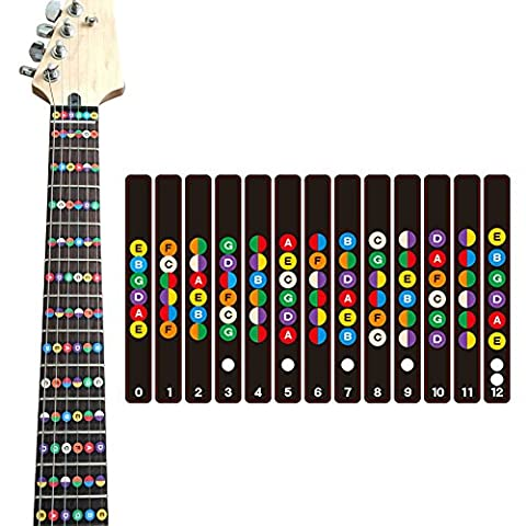 COCODE Guitar Fretboard Note Decals Fret Stickers For Acoustic Electric Guitar Practice Learner (Decal Stickers Guitar)