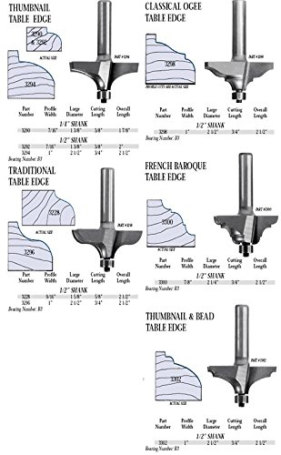 - Whiteside Router Bits 3298 Classical Ogee Table Edge Bit with 2-1/2-Inch Large Diameter and 3/4-Inch Cutting Length
