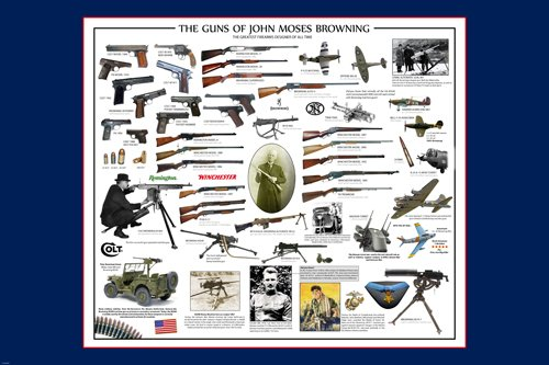 MOSES BROWNING POSTER planes detailed product image