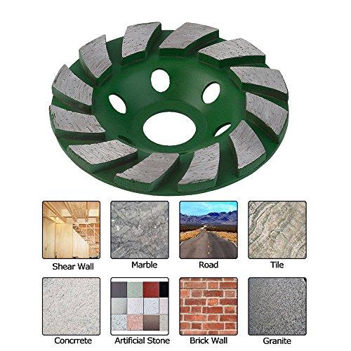 Best Industrial Polishing Stones