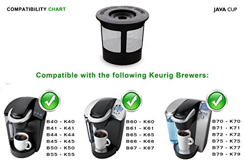 Brewslang Single Reusable K-cup Coffee Filter for Keurigs B40, B45, B50, B55, B60, B65, K40, K45, K50, K55, K60, K65, B70, B71, B76, B77, B79, K70, K75, K77, K79-4 Pack - smallkitchenideas.us