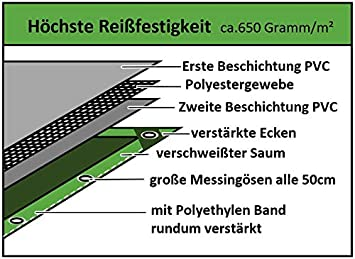 Gr/ö/ße: 2x3m PVC Abdeckplane LKW Plane gr/ün blau wei/ß grau 650g//m/² mit /Ösen 18mm versch Gr/ö/ßen Farbe: BLAU