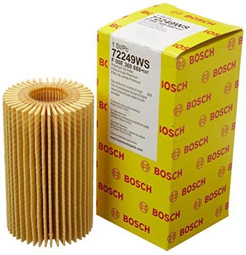 Bosch 72249 WS taller motor filtro de aceite: Amazon.es ...