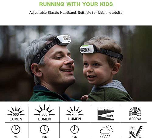 Karrong LED Stirnlampe Wiederaufladbar Wasserdicht Infrarotsensor fürs Outdoor Sport Joggen Laufen Angeln