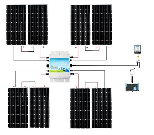 Eco Worthy 1200w Grid Tie Monocrystalline Solar Panel Kit