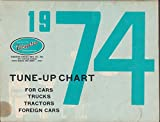 Tungsten Contact Car Truck Tractor Foreign Car Tune-Up Chart 1965-1974