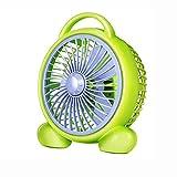 AJZGF Mini fan, usb fan, rechargeable, portable cooling, portable small fan.