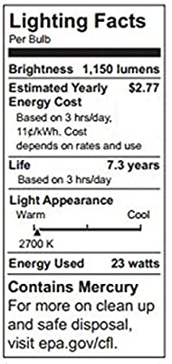 TCP CFL Covered R40 120W Equivalent, Soft White (2700K) Flood Light Bulb - Wet Location Rated