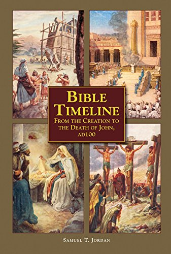 Bible Timeline: From Creation to the Death of John 100 AD