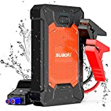 SUAOKI Portable Car Jump Starter 600A Peak (up to 4L Gas or 2L Diesel Engine) 12V Auto Battery Booster Portable Power Pack with Intelligent Clamps and LED Flashlight for Cars SUV Trucks (CJS03)