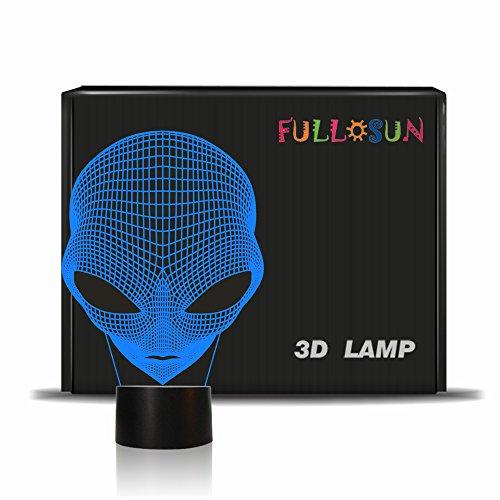 Alien Led Lights in US - 6