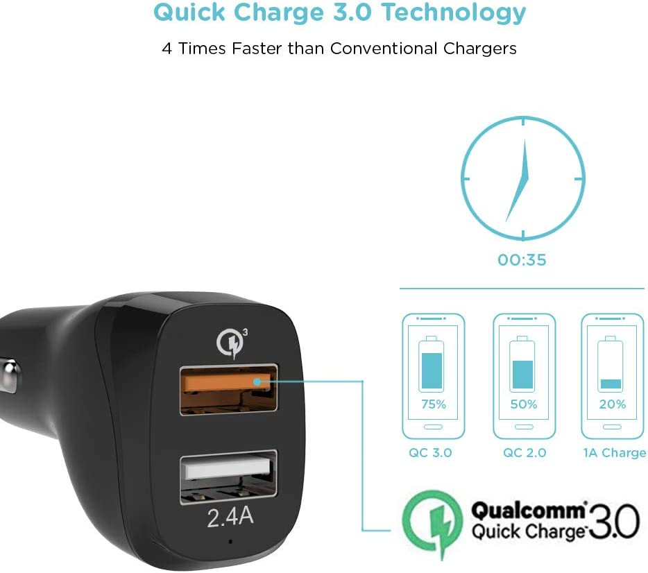 Keymox Fast Charge Car Charger 30W Dual Port with Quick Charge 3.0 USB Cell Phone Car Adapter for iPhone 11 Pro Max AirPods Pro iPad Google Pixel 4 XL Samsung Note10+ // S10 and More-Black