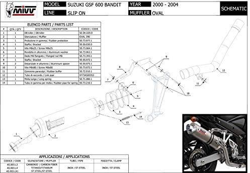 Pot /échappement GSF 600 BANDIT 2000 2001 Oval MIVV Haute
