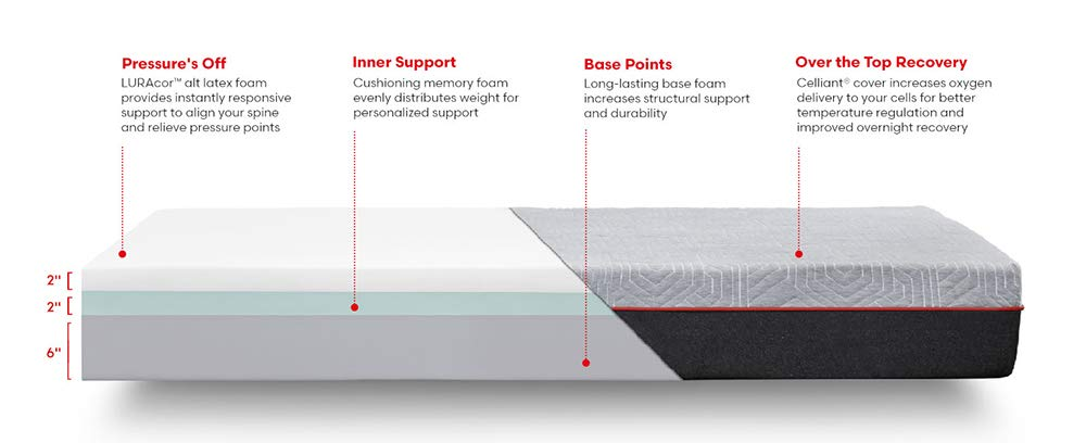 Rivet Queen Mattress Celliant Cover, Responsive 3-layer Memory Foam for Support and Better Overnight Recovery, CertiPUR Certified, 100 USA-made, Bed in a Box, 100-Night Trial