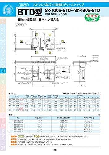 BTD型 SK-110S-BTD ステンレス製蓋付 ステンレス製蓋付  B07239XV99