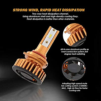 Auxbeam 9005 Led Headlight Bulbs F-F2 Series 52W 5000lm 6500K COB LED Chip Single Beam Headlight Conversion kit: Automotive
