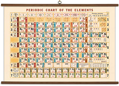 Cavallini and Co Periodic Chart Vintage Style School Chart (Vintage Periodic Table)