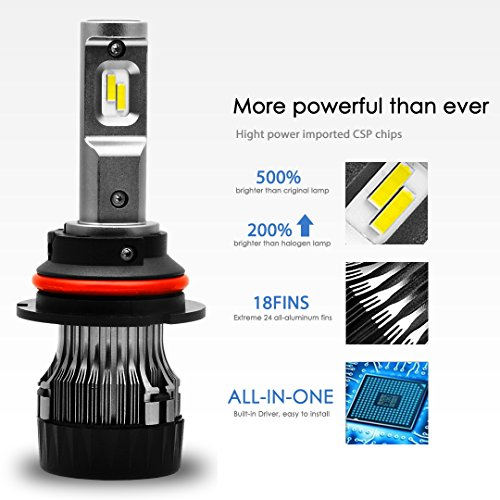 BEAMTECH-9007-LED-Headlight-Bulbs6500K-10000-Lumens-Extremely-Super-Bright-HiLo-30mm-Heatsink-Base-CSP-Chips-Conversion-KitXenon-White