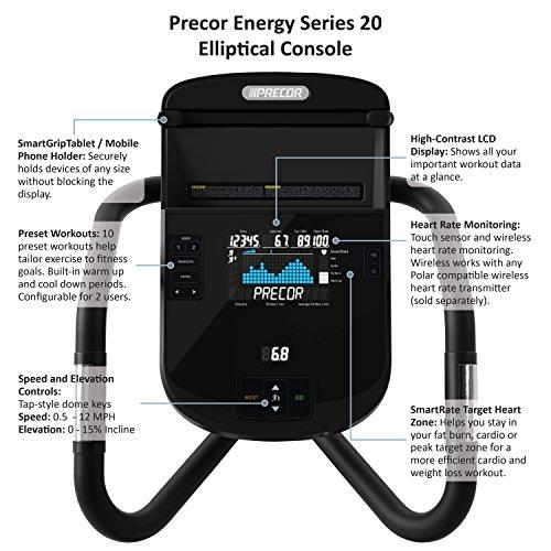 Precor EFX 221 Energy Series Elliptical Cross Trainer