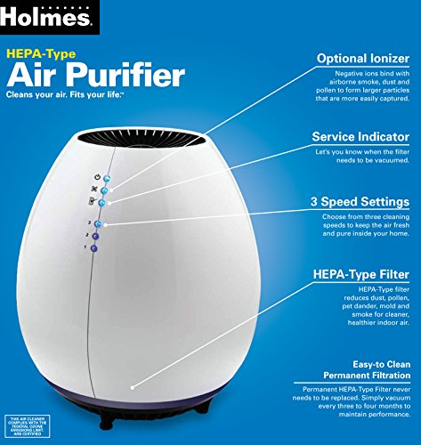 Holmes Egg Air Purifier with Permanent HEPA-Type Filter HAP6