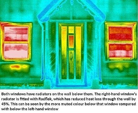 Radflek - Reflectores para radiadores (5 hojas, 4 tiras adhesivas reflectantes, para 5-10 radiadores): Amazon.es: Bricolaje y herramientas