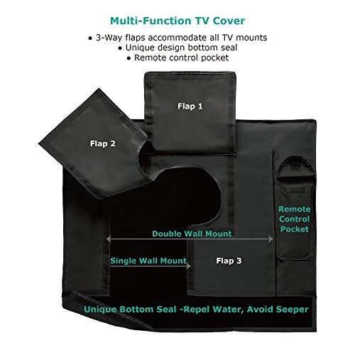 "SunPatio Outdoor TV Cover 43"", Television Protector - Weatherproof, Dust-Proof Heavy-Duty Polyester, Fits Most TV Mounts and Stands, Built-in Remote Pocket, Black"