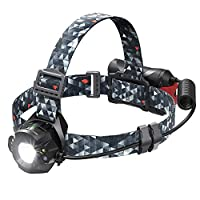 LED Headlamp, TaoTronics Headlamp Flashlight, Battery Operated LED Headlight, Auto Adjust Sensor, Cree Led light, IPX5 Waterproof for Camping, Hiking and Car Repairing