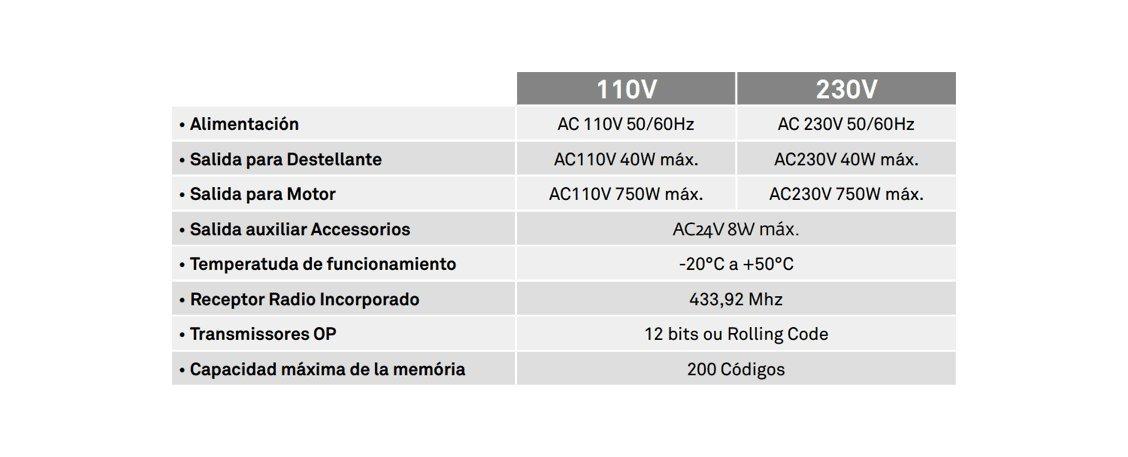 Motorline MC1 Central de maniobras universal cuadro de control para motores monofasicos a 220v hasta 1000w de puerta corredera de garaje y parking central sustituci/ón Motorline Bravo 500