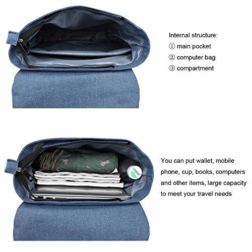Anne - Bolso mochila  de Lona para mujer negro granate Azul