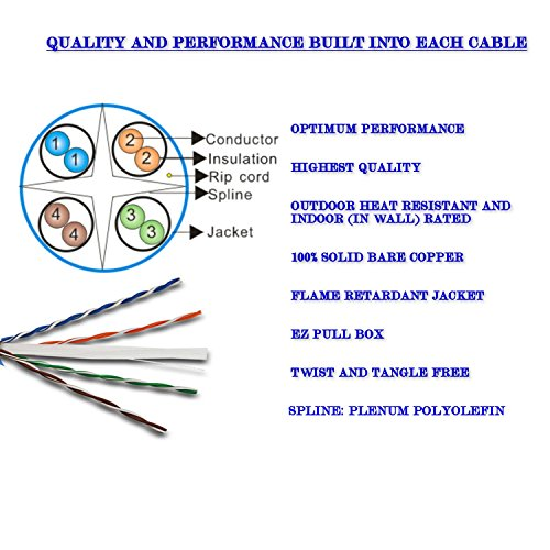 Cat6 Bulk Cable 500ft Pure Copper, Outdoor/Indoor Heat Resistant, Solid, 550Mhz, 23AWG, Riser Rated CMR, Blue by Syston Cable Technology (Image #3)