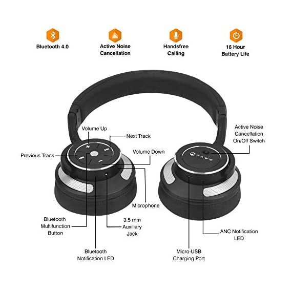 42cd5f0f578 Paww WaveSound 3 Bluetooth 5.0 Wireless Active Noise Cancelling Over Ear  Headphones w/Mic,