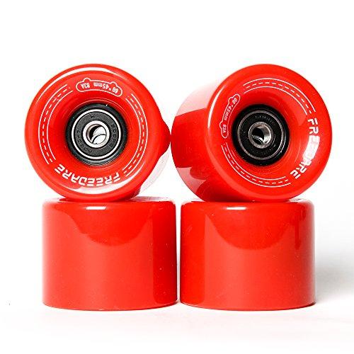 skateboard wheels 83a