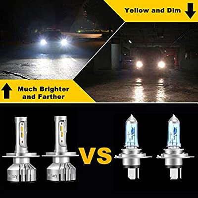 INFITARY-H4 9003 HB2 LED Headlight Bulbs Hi/Lo Beam 10000LM Super Bright 72W 6500K High Low Fog Light Plug and Play IP67 Waterproof 1 Pair: Automotive