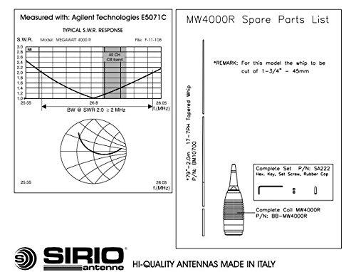 Sirio Megawatt 4000 Rigid Mobile CB/HAM Mobile Antenna (Silver)
