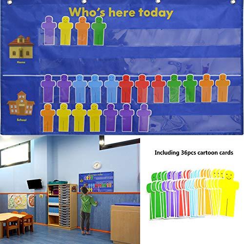 Attendance Pocket Chart for Classroom