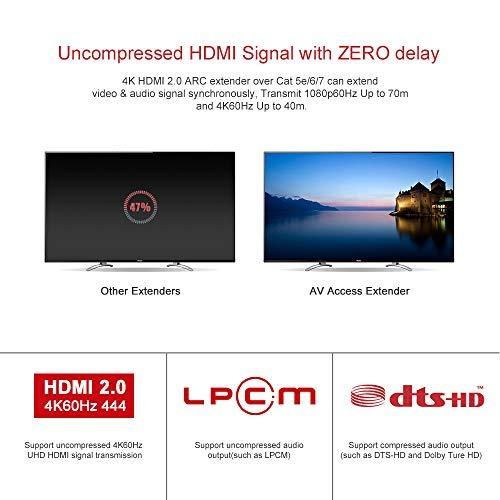 AV Access HDMI 2 0 ARC Extender (HDBaseT), 4K@60Hz 4:4:4 HDR10 3D 18Gbps  Over Single CAT5e/6/7 Cable, HDCP2 2, S/PDIF Audio, CEC, PoC & Dual IR,