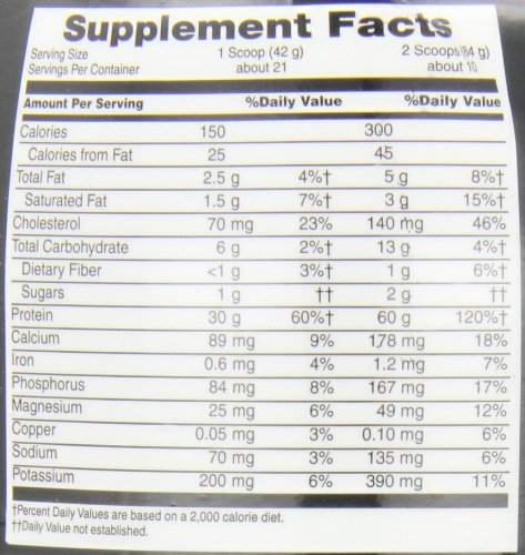 Body Fortress Super Advanced Whey Protein, Cookies 'N Cream, 1.95 Pounds: Amazon.ca: Health & Personal Care