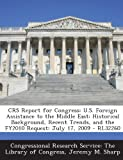 Crs Report for Congress, Jeremy M. Sharp, 1287861938